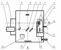 fabry perot interferometer experiment manual